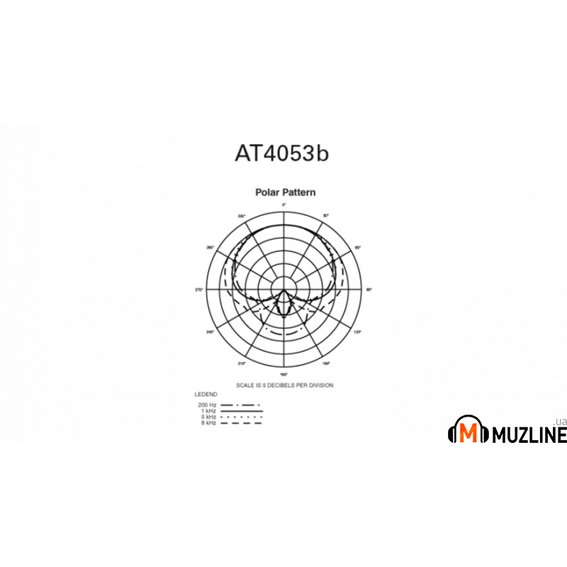 Audio Technica AT4053B-EL